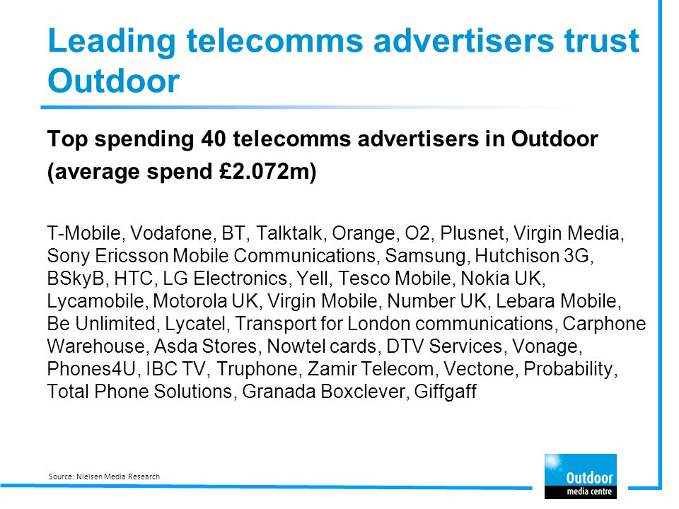 Leading telecomms advertisers trust Outdoor Top spending 40 telecomms advertisers in Outdoor (average spend £2.072m) T-Mobile, Vodafone, BT, Talktalk, Orange, O2, Plusnet, Virgin Media, Sony Ericsson Mobile Communications, Samsung, Hutchison 3G, BSkyB, HTC, LG Electronics, Yell, Tesco Mobile, Nokia UK, Lycamobile, Motorola UK, Virgin Mobile, Number UK, Lebara Mobile, Be Unlimited, Lycatel, Transport for London communications, Carphone Warehouse, Asda Stores, Nowtel cards, DTV Services, Vonage, Phones4U, IBC TV, Truphone, Zamir Telecom, Vectone, Probability, Total Phone Solutions, Granada Boxclever, Giffgaff Source: Nielsen Media Research