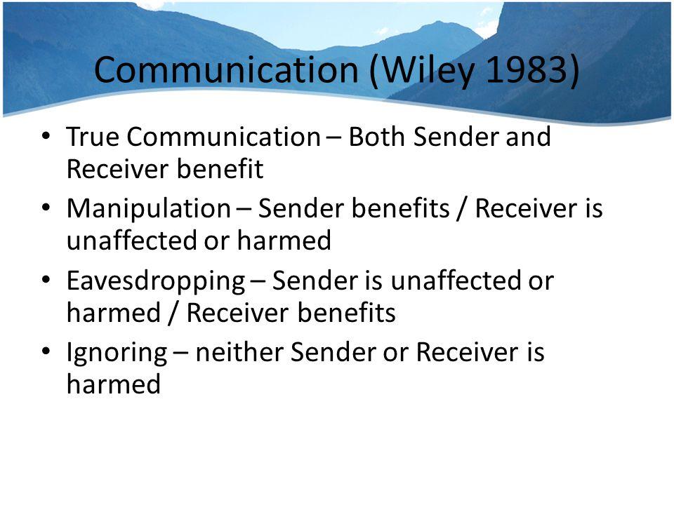 True Communication – Both Sender and Receiver benefit Manipulation – Sender benefits / Receiver is unaffected or harmed Eavesdropping – Sender is unaffected or harmed / Receiver benefits Ignoring – neither Sender or Receiver is harmed