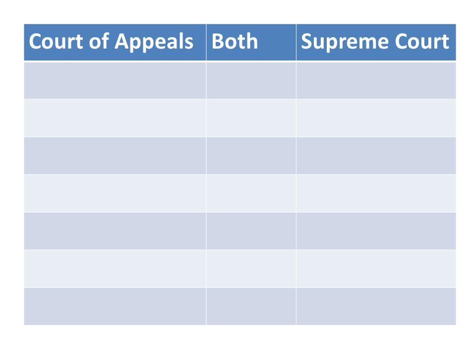 Court of AppealsBothSupreme Court