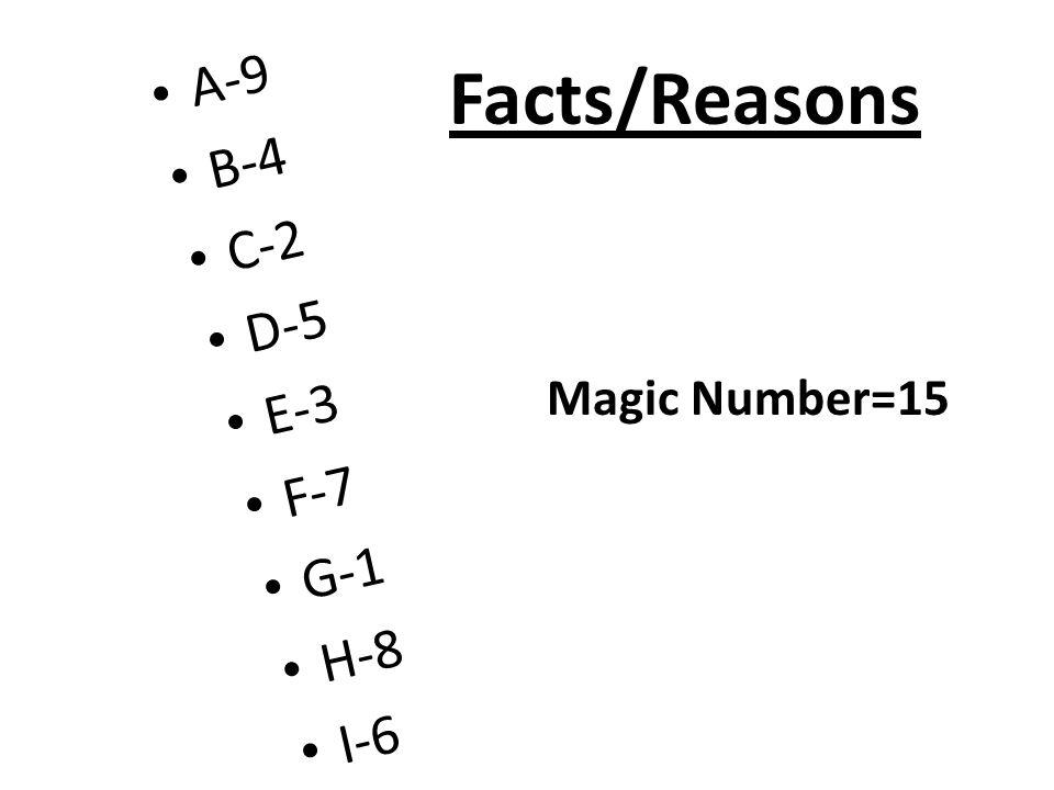 Facts/Reasons A-9 B-4 C-2 D-5 E-3 F-7 G-1 H-8 I-6 Magic Number=15