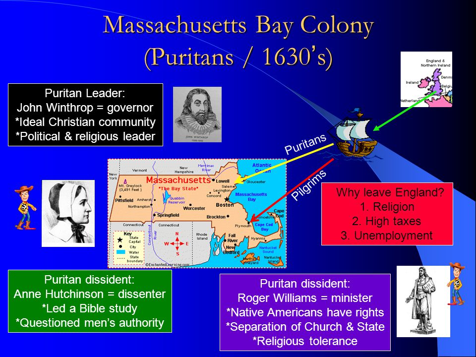 Massachusetts Bay Colony (Puritans / 1630's) Why leave England.