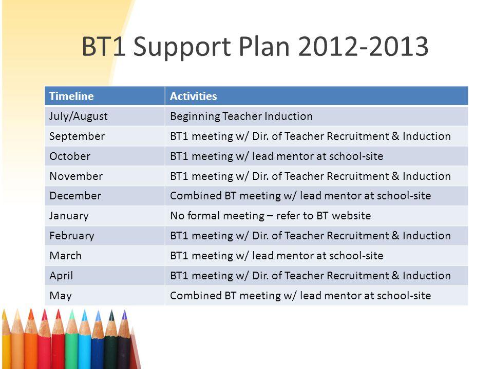 BT1 Support Plan 2012-2013 TimelineActivities July/AugustBeginning Teacher Induction SeptemberBT1 meeting w/ Dir.