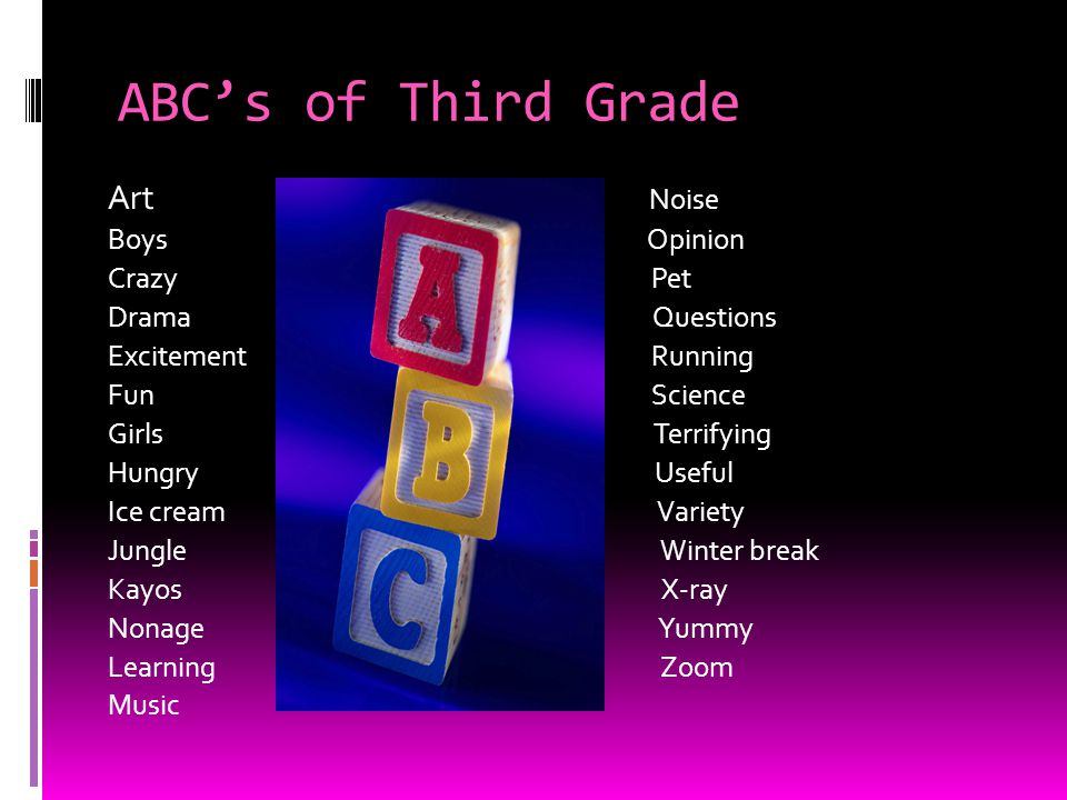 ABC's of Third Grade Art Noise Boys Opinion Crazy Pet Drama Questions Excitement Running Fun Science Girls Terrifying Hungry Useful Ice cream Variety
