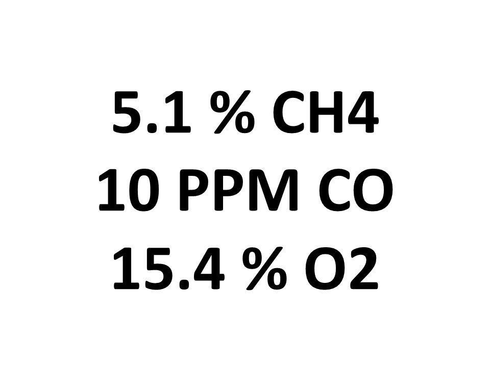5.1 % CH4 10 PPM CO 15.4 % O2