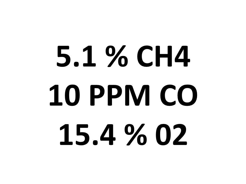 5.1 % CH4 10 PPM CO 15.4 % 02