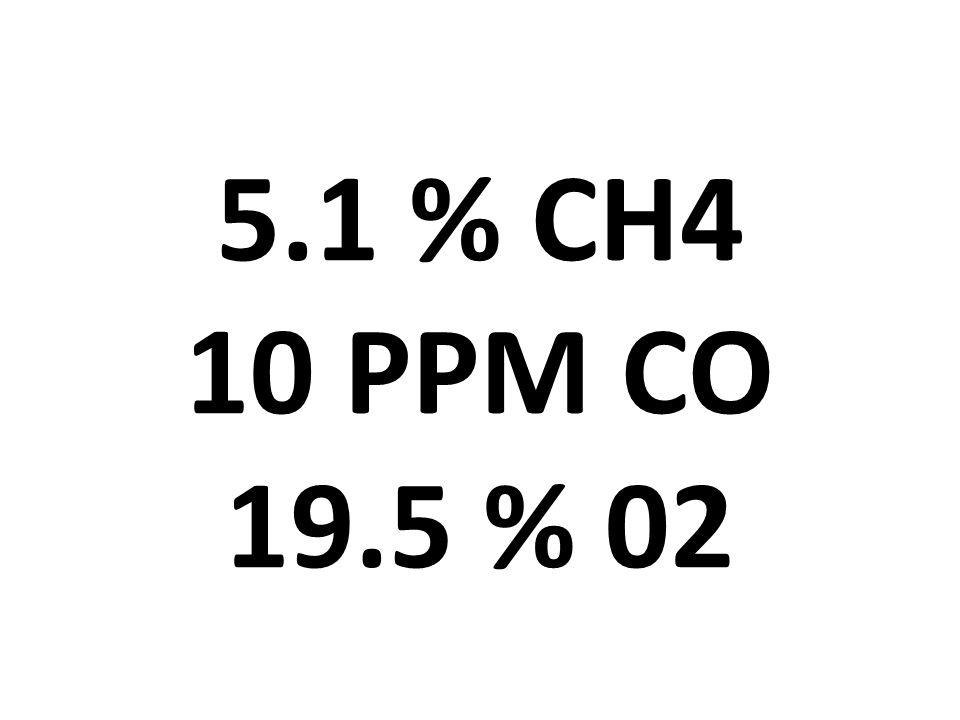 5.1 % CH4 10 PPM CO 19.5 % 02
