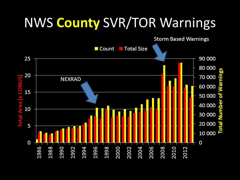 NWS County SVR/TOR Warnings NEXRAD Storm Based Warnings