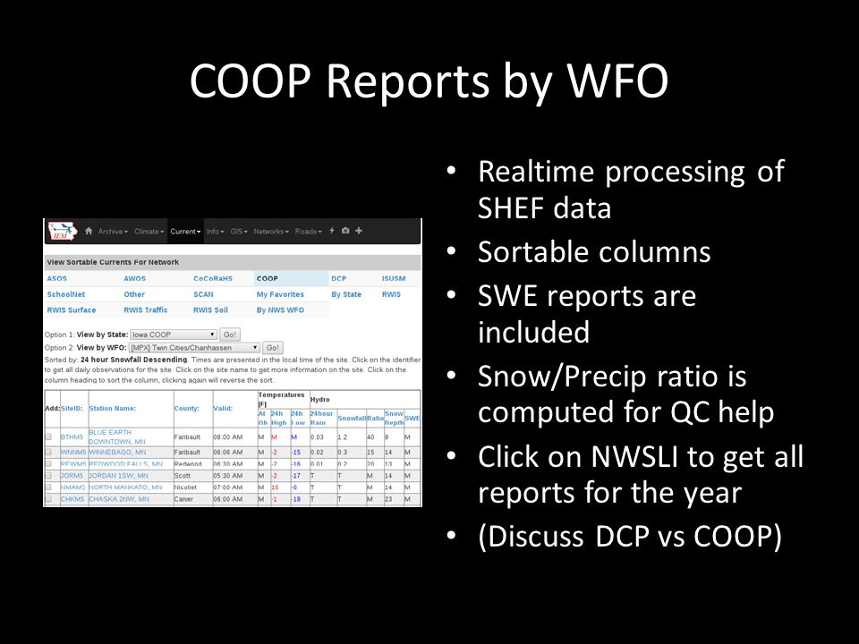 COOP Reports by WFO Realtime processing of SHEF data Sortable columns SWE reports are included Snow/Precip ratio is computed for QC help Click on NWSLI to get all reports for the year (Discuss DCP vs COOP)