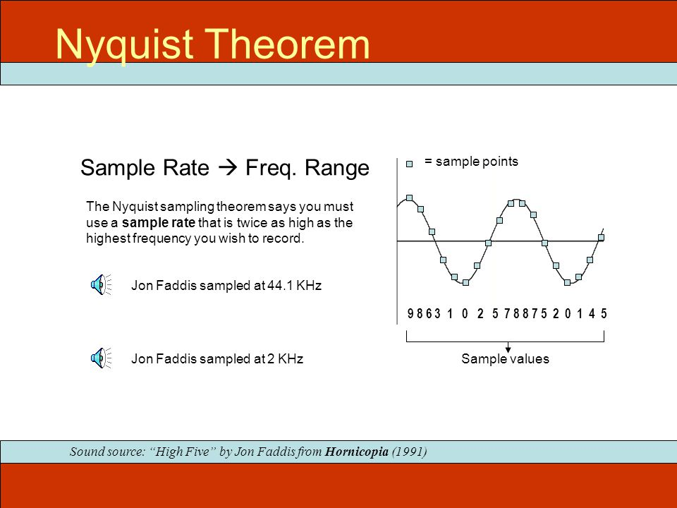Sample Rate  Freq. Range = sample points Sample values 9 8 6 3 1 0 2 5 7 8 8 7 5 2 0 1 4 5 The Nyquist sampling theorem says you must use a sample ra