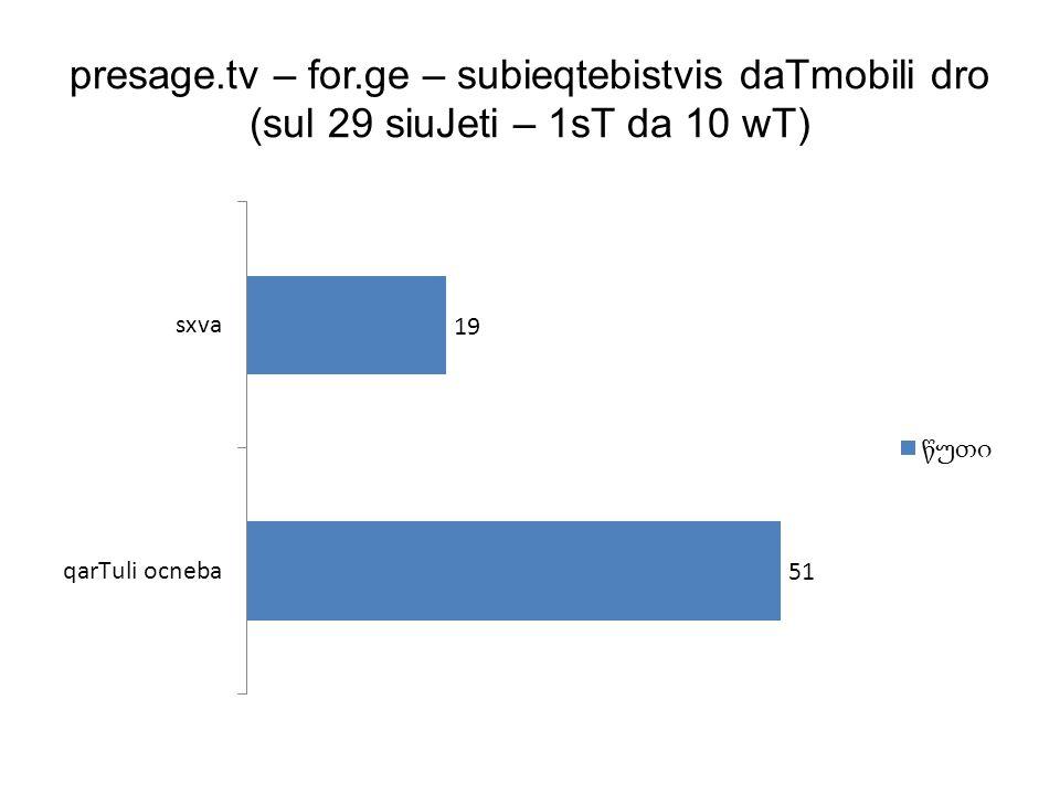 presage.tv – for.ge – subieqtebistvis daTmobili dro (sul 29 siuJeti – 1sT da 10 wT)