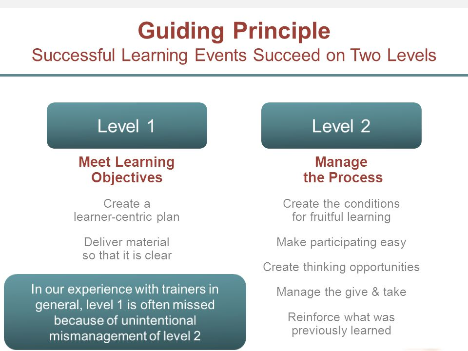 Guiding Principle Successful Learning Events Succeed on Two Levels Meet Learning Objectives Create a learner-centric plan Deliver material so that it