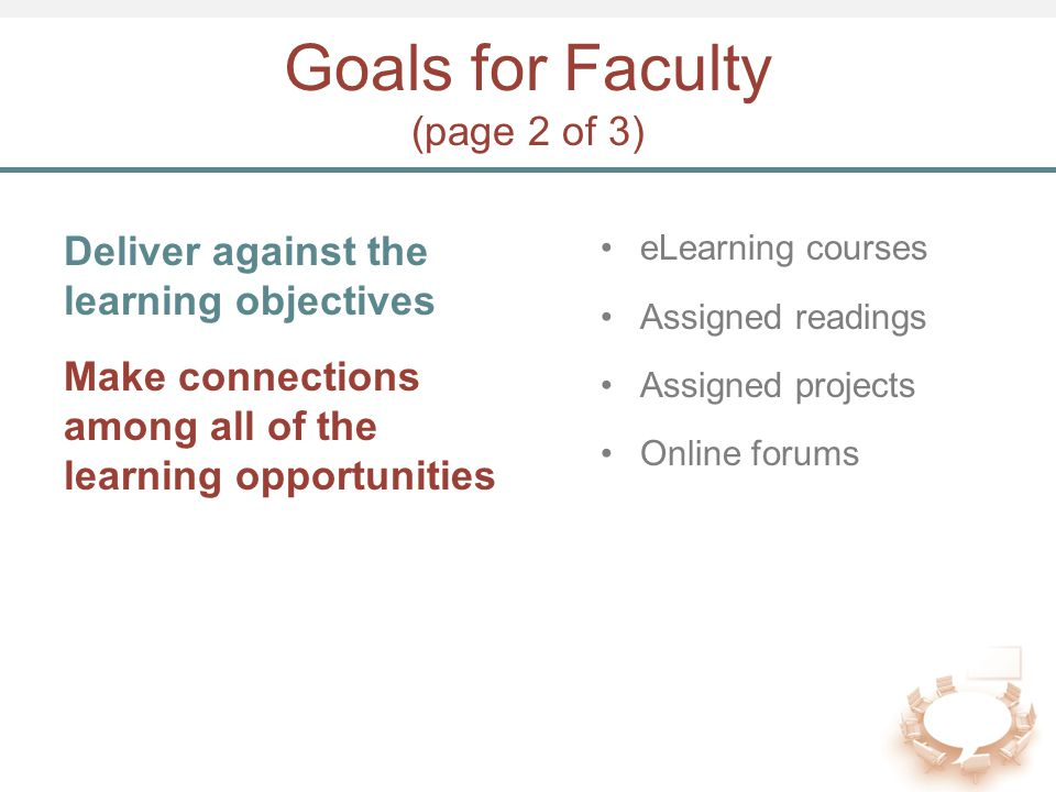 Goals for Faculty (page 2 of 3) Deliver against the learning objectives Make connections among all of the learning opportunities eLearning courses Ass
