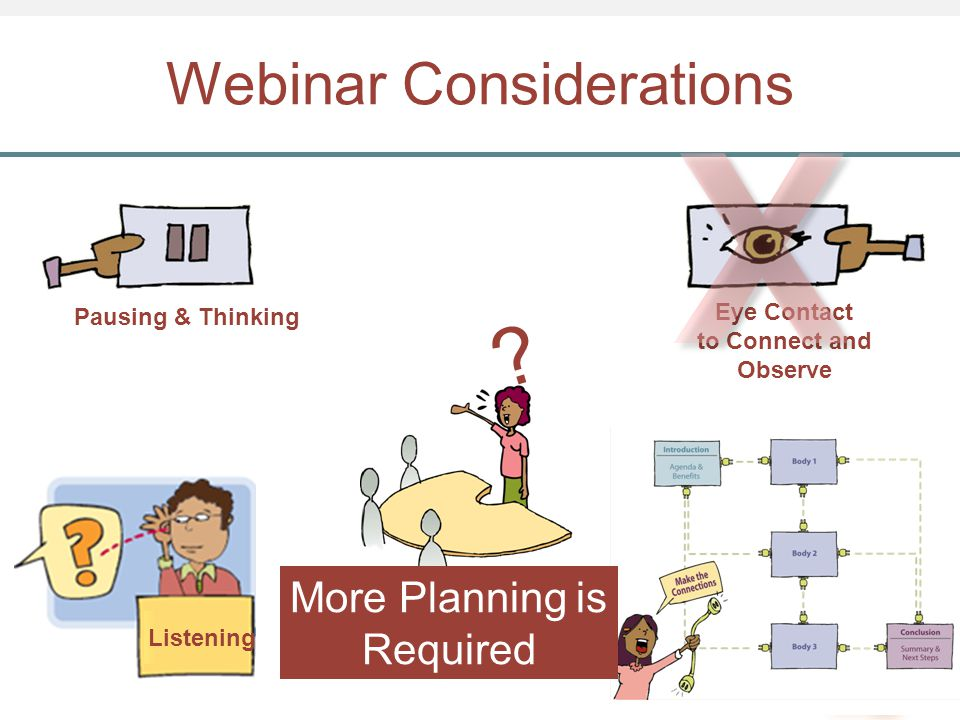 Pausing & Thinking Eye Contact to Connect and Observe Webinar Considerations ? More Planning is Required Listening