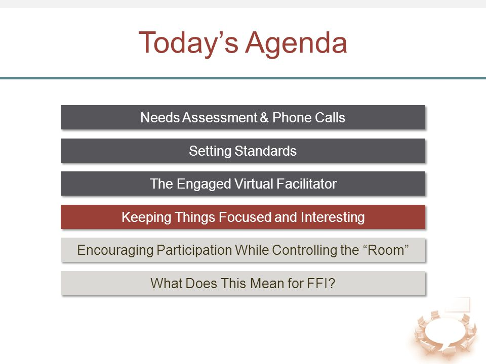 Today's Agenda Setting Standards The Engaged Virtual Facilitator Encouraging Participation While Controlling the Room What Does This Mean for FFI.