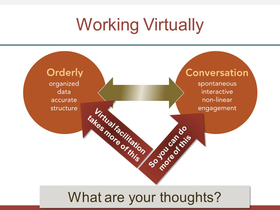 Working Virtually Virtual facilitation takes more of this So you can do more of this What are your thoughts?