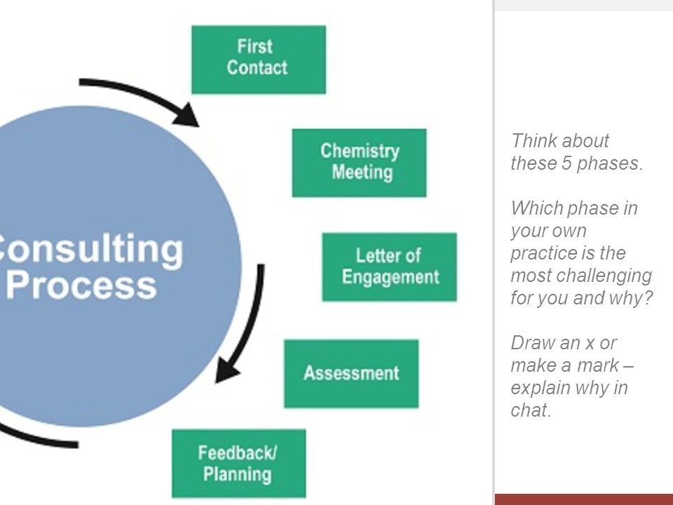 Examples… Think about these 5 phases.