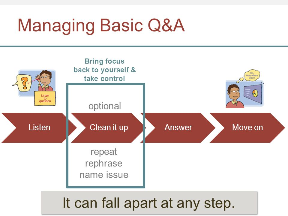 Managing Basic Q&A ListenClean it upAnswerMove on optional repeat rephrase name issue It can fall apart at any step. Bring focus back to yourself & ta