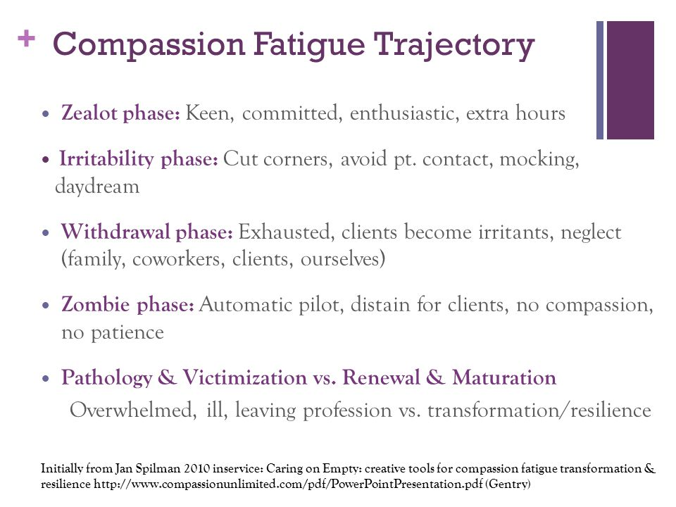 + Compassion Fatigue Trajectory Zealot phase: Keen, committed, enthusiastic, extra hours Irritability phase: Cut corners, avoid pt.