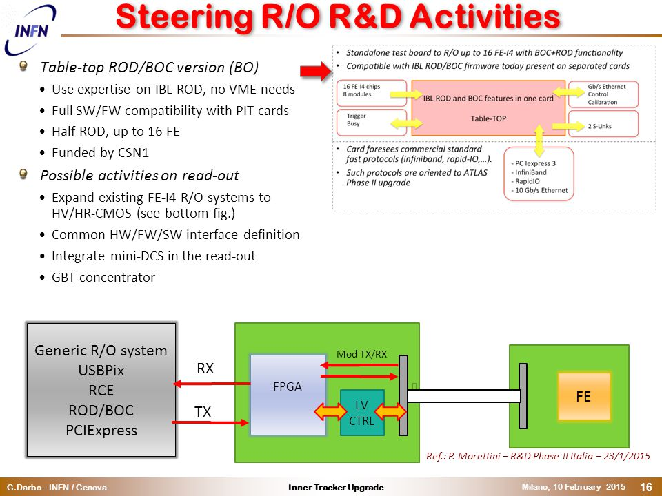 Inner Tracker UpgradeG.Darbo – INFN / Genova Milano, 10 February 2015 16 Steering R/O R&D Activities Table-top ROD/BOC version (BO) Use expertise on IBL ROD, no VME needs Full SW/FW compatibility with PIT cards Half ROD, up to 16 FE Funded by CSN1 Possible activities on read-out Expand existing FE-I4 R/O systems to HV/HR-CMOS (see bottom fig.) Common HW/FW/SW interface definition Integrate mini-DCS in the read-out GBT concentrator FE Generic R/O system USBPix RCE ROD/BOC PCIExpress FPGA LV CTRL TX RX Mod TX/RX Ref.: P.