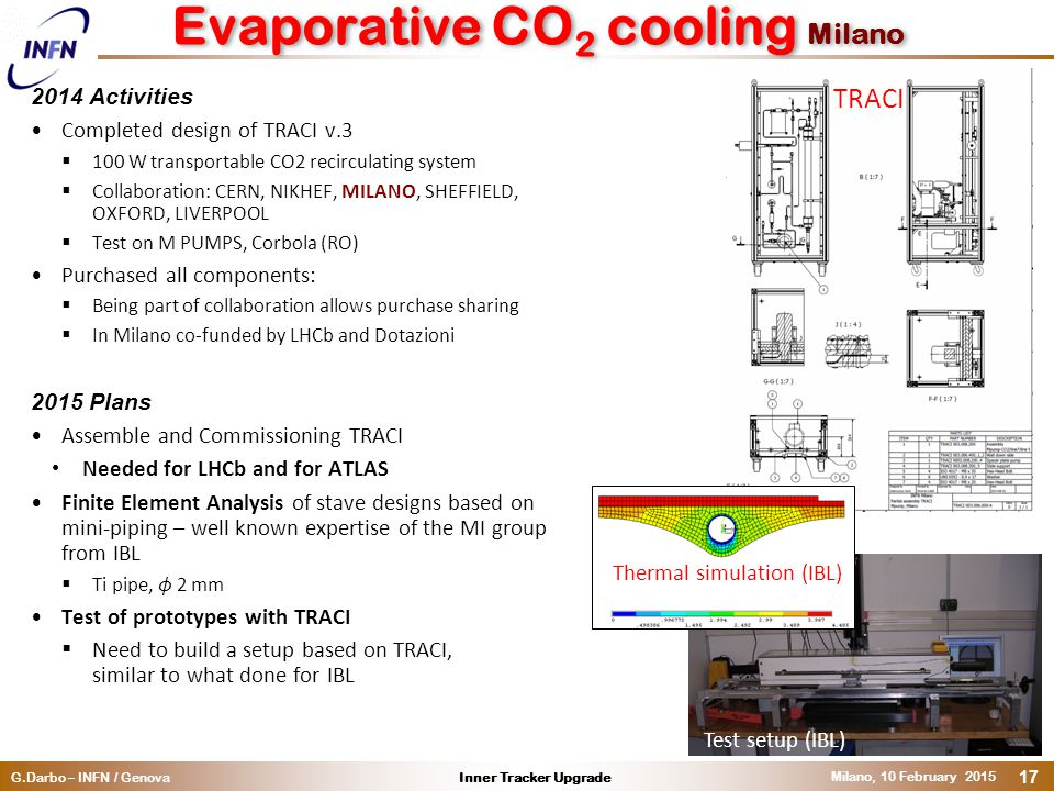 Inner Tracker UpgradeG.Darbo – INFN / Genova Milano, 10 February 2015 17 Evaporative CO 2 cooling Milano 2014 Activities Completed design of TRACI v.3  100 W transportable CO2 recirculating system  Collaboration: CERN, NIKHEF, MILANO, SHEFFIELD, OXFORD, LIVERPOOL  Test on M PUMPS, Corbola (RO) Purchased all components:  Being part of collaboration allows purchase sharing  In Milano co-funded by LHCb and Dotazioni 2015 Plans Assemble and Commissioning TRACI Needed for LHCb and for ATLAS Finite Element Analysis of stave designs based on mini-piping – well known expertise of the MI group from IBL  Ti pipe, 2 mm Test of prototypes with TRACI  Need to build a setup based on TRACI, similar to what done for IBL 17 TRACI Thermal simulation (IBL) Test setup (IBL)
