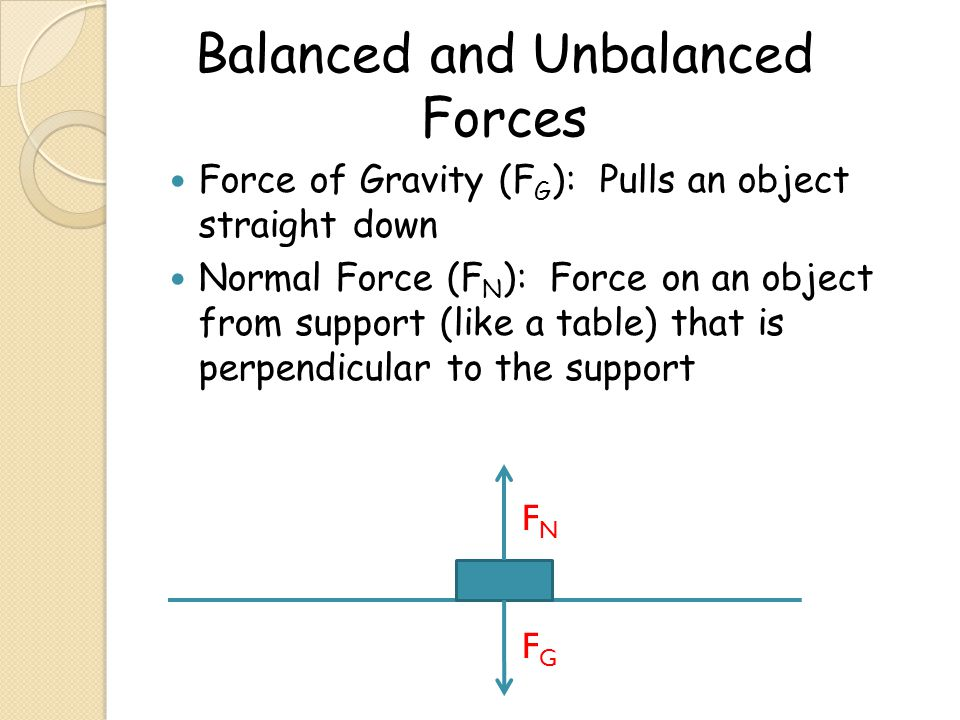Force of Gravity (F G ): Pulls an object straight down Normal Force (F N ): Force on an object from support (like a table) that is perpendicular to th