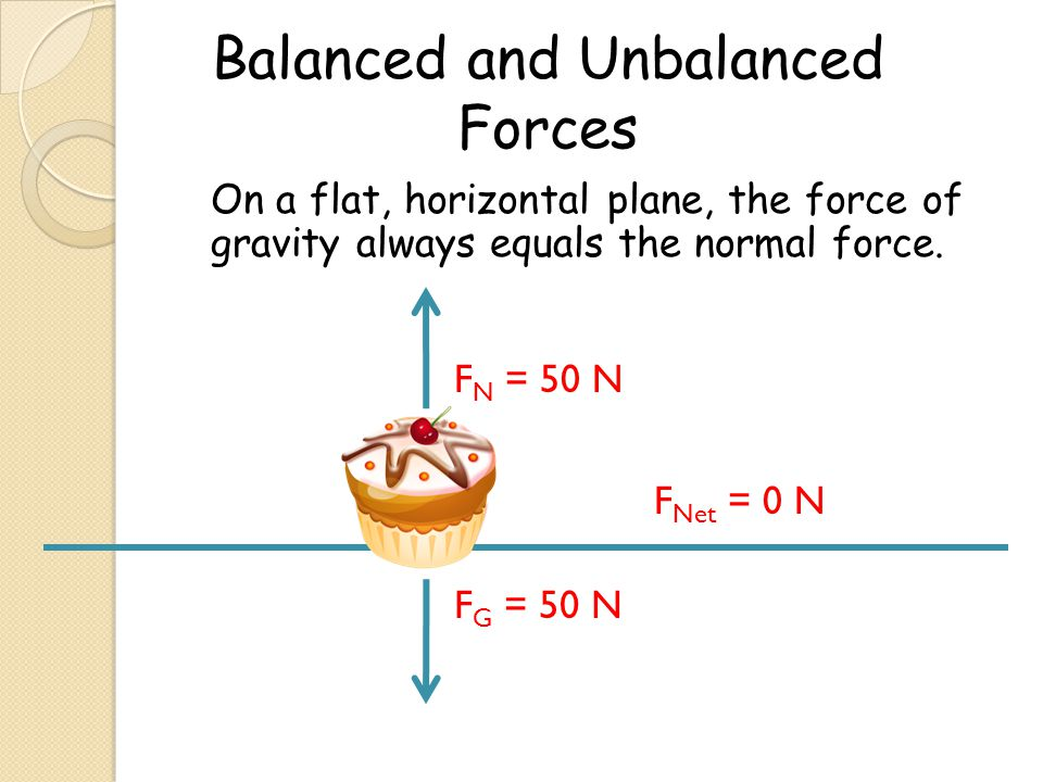 On a flat, horizontal plane, the force of gravity always equals the normal force. F G = 50 N F N = 50 N F Net = 0 N Balanced and Unbalanced Forces