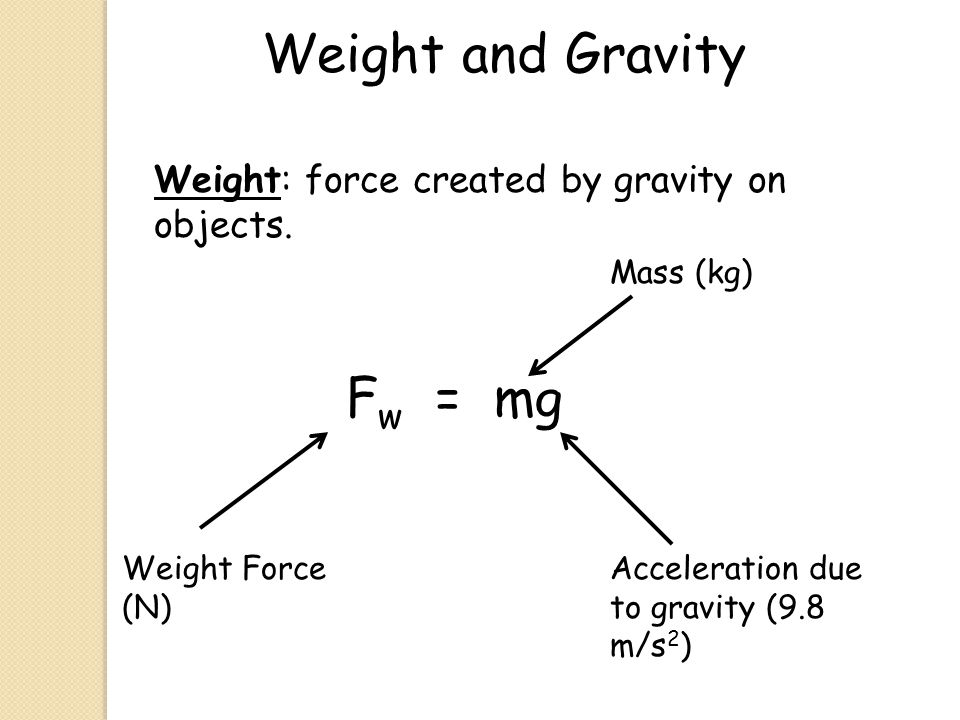 Weight and Gravity Weight: force created by gravity on objects. F w = mg Mass (kg) Acceleration due to gravity (9.8 m/s 2 ) Weight Force (N)