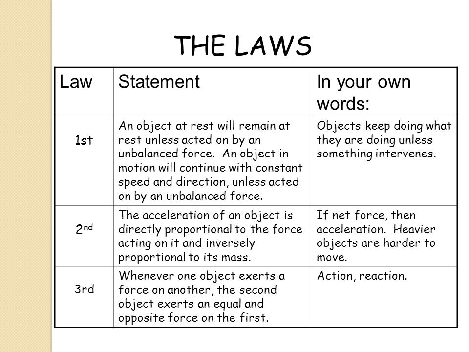 THE LAWS LawStatementIn your own words: 1st An object at rest will remain at rest unless acted on by an unbalanced force. An object in motion will con