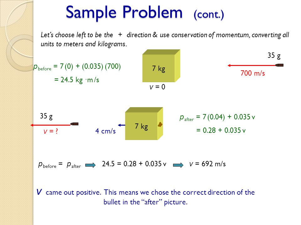 Sample Problem (cont.) 7 kg v = 0 700 m/s 35 g 7 kg v = ? 35 g 4 cm/s p before = 7 (0) + (0.035) (700) = 24.5 kg · m /s Let's choose left to be the +