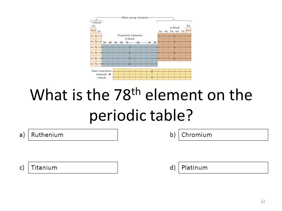 What is the 78 th element on the periodic table a) c) b) d) Chromium TitaniumPlatinum Ruthenium 22
