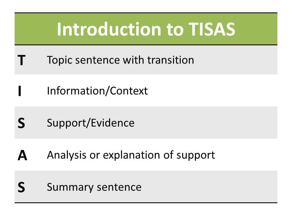 Introduction to TISAS T Topic sentence with transition I Information/Context S Support/Evidence A Analysis or explanation of support S Summary sentence