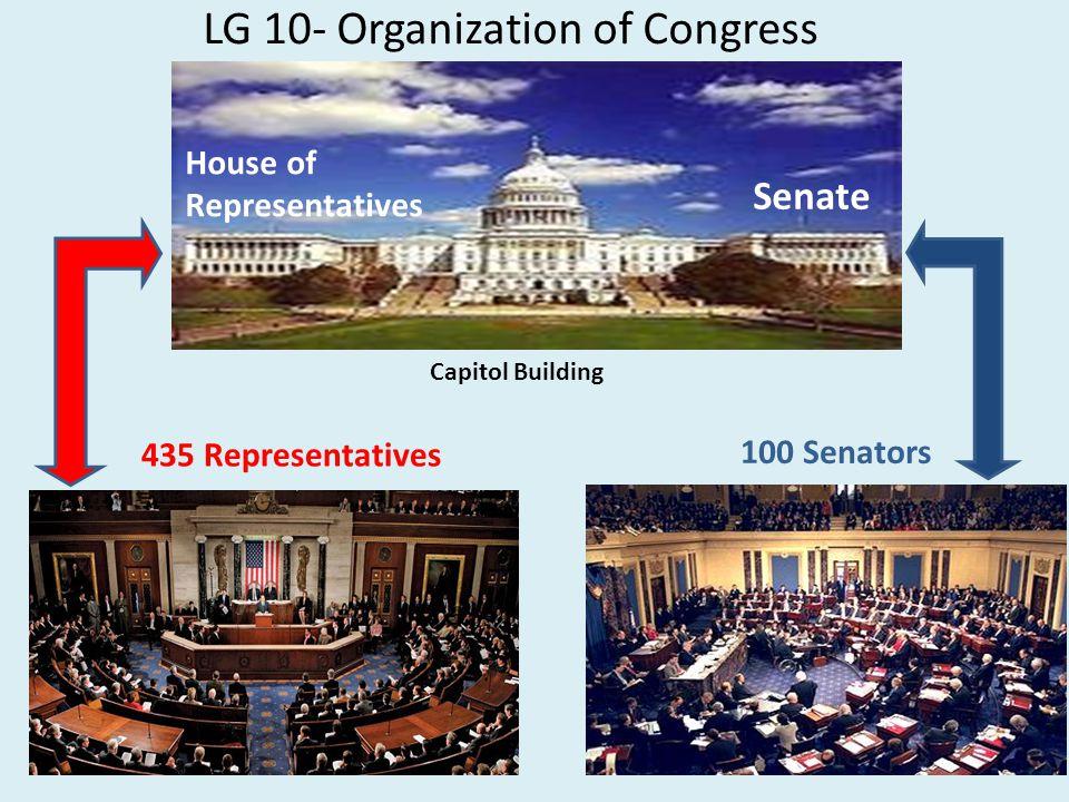 LG 10- Organization of Congress House of Representatives Senate Capitol Building 435 Representatives 100 Senators