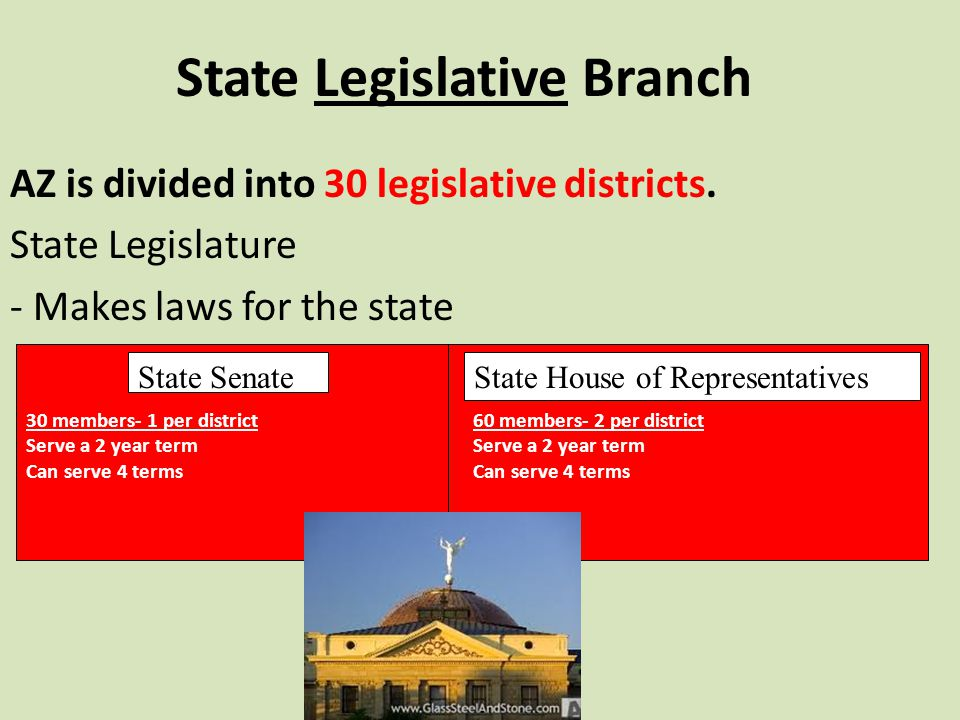 State Legislative Branch AZ is divided into 30 legislative districts.