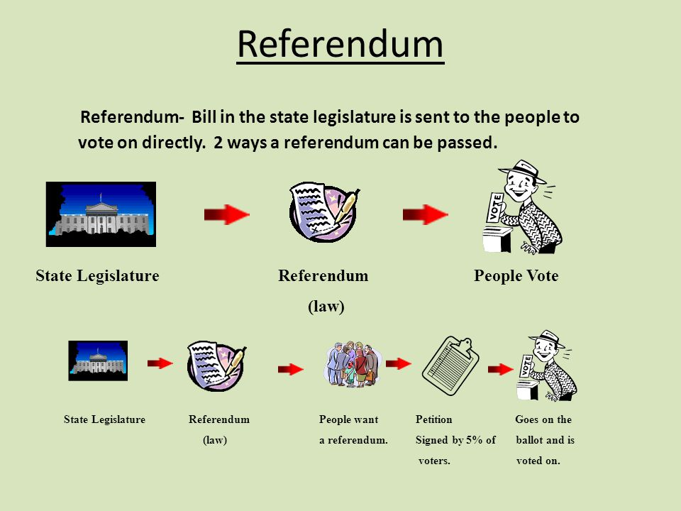 Referendum Referendum- Bill in the state legislature is sent to the people to vote on directly.