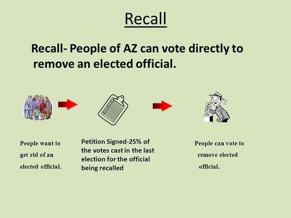 Recall Recall- People of AZ can vote directly to remove an elected official.