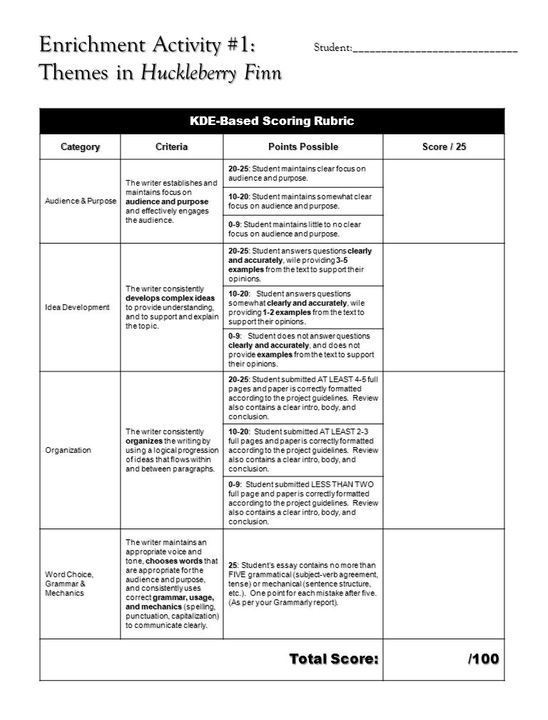 Enrichment Activity #1: Themes in Huckleberry Finn KDE-Based Scoring RubricKDE-Based Scoring Rubric CategoryCriteriaPoints PossiblePoints PossibleScor