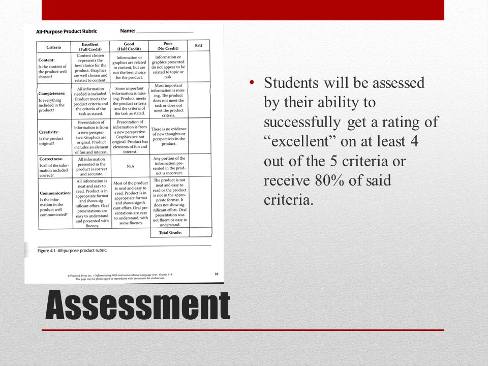 Assessment Students will be assessed by their ability to successfully get a rating of excellent on at least 4 out of the 5 criteria or receive 80% of said criteria.