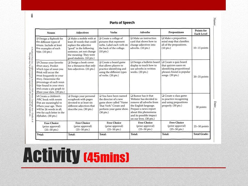 Activity (45mins)