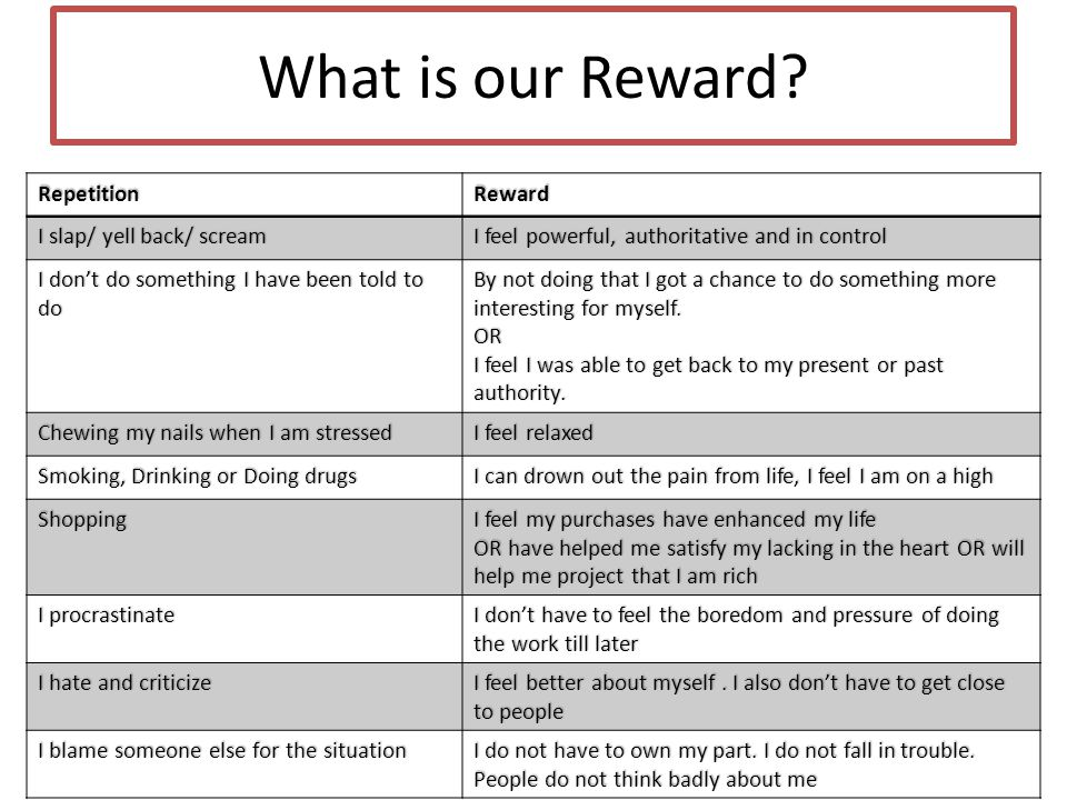 What is our Reward.