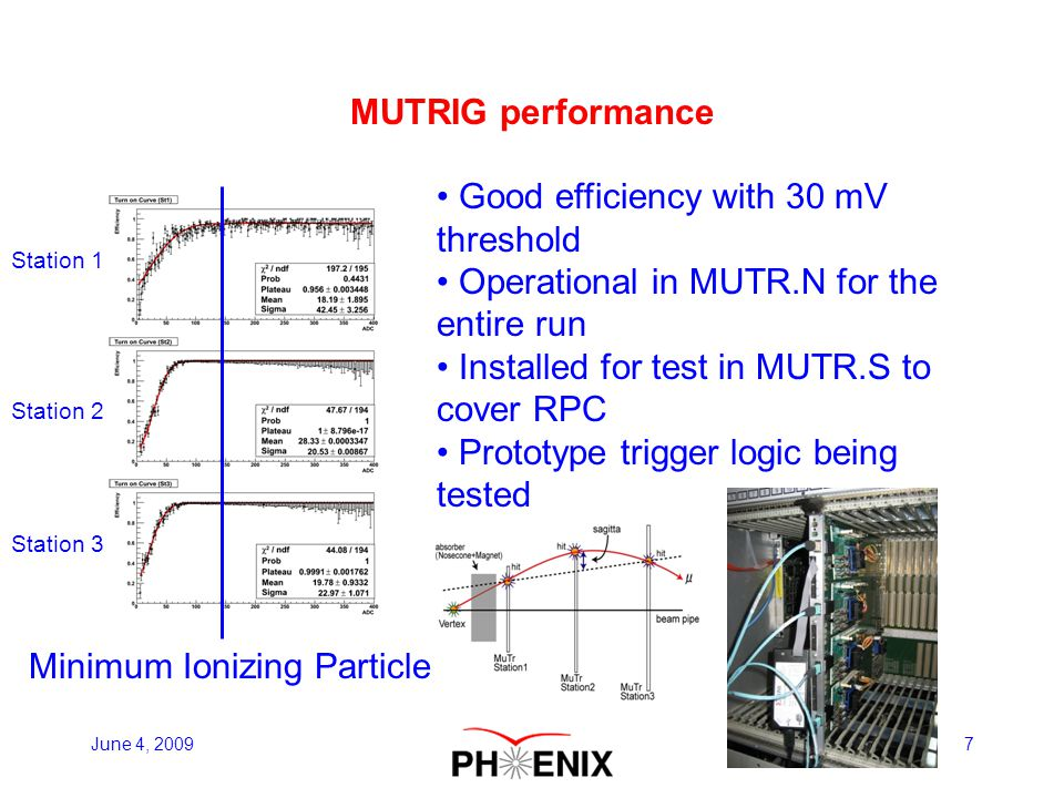 MUTRIG performance June 4, 20097 Minimum Ionizing Particle Good efficiency with 30 mV threshold Operational in MUTR.N for the entire run Installed for test in MUTR.S to cover RPC Prototype trigger logic being tested Station 1 Station 2 Station 3
