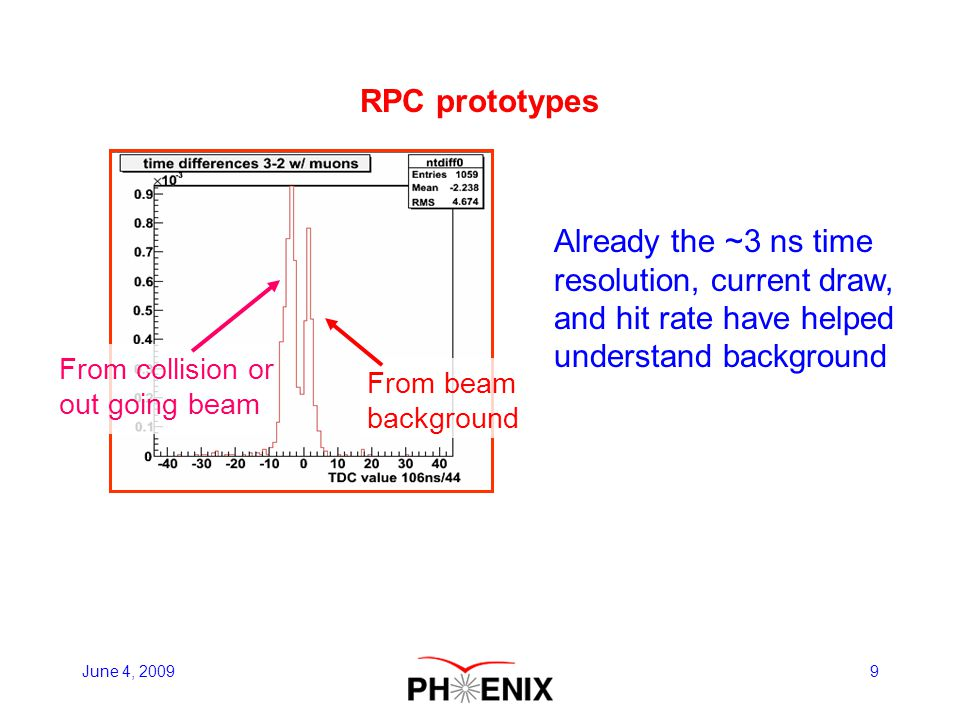 RPC prototypes June 4, 20099 From collision or out going beam From beam background Already the ~3 ns time resolution, current draw, and hit rate have helped understand background