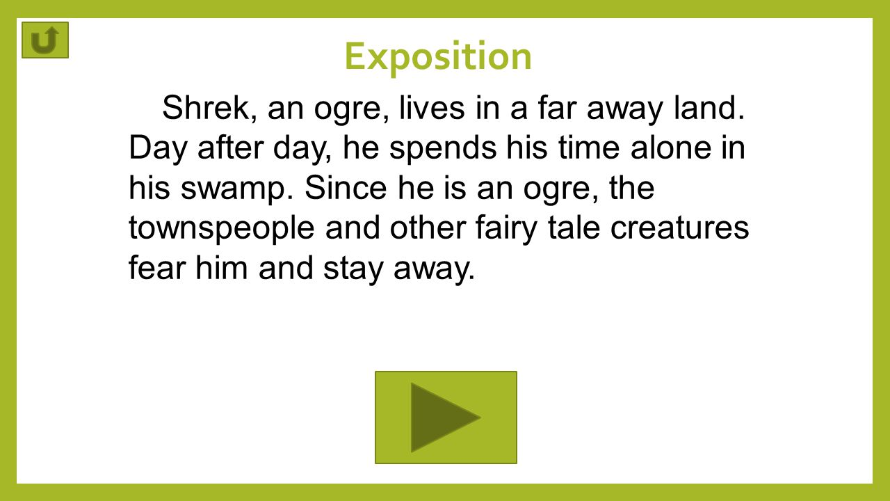 Exposition Shrek, an ogre, lives in a far away land. Day after day, he spends his time alone in his swamp. Since he is an ogre, the townspeople and ot