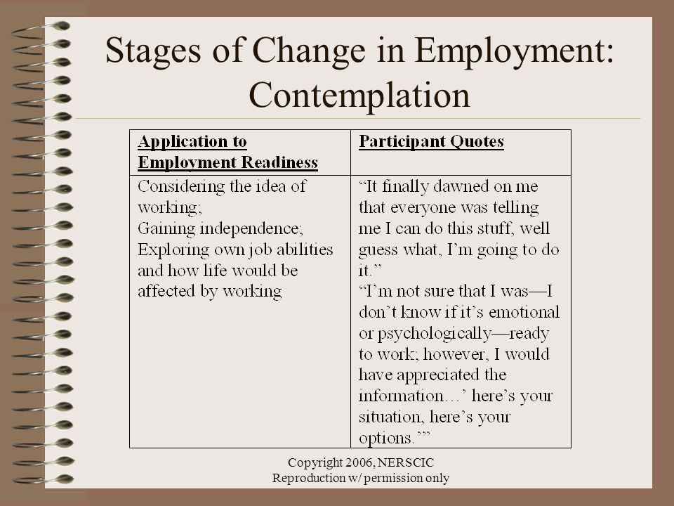 Copyright 2006, NERSCIC Reproduction w/ permission only Stages of Change in Employment: Contemplation