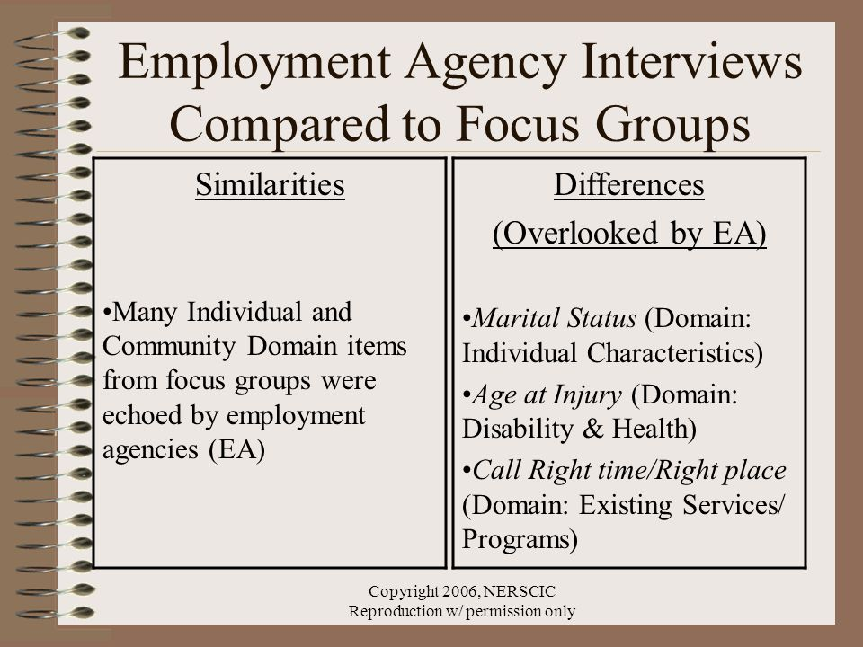 Copyright 2006, NERSCIC Reproduction w/ permission only Employment Agency Interviews Compared to Focus Groups Differences (Overlooked by EA) Marital Status (Domain: Individual Characteristics) Age at Injury (Domain: Disability & Health) Call Right time/Right place (Domain: Existing Services/ Programs) Similarities Many Individual and Community Domain items from focus groups were echoed by employment agencies (EA)
