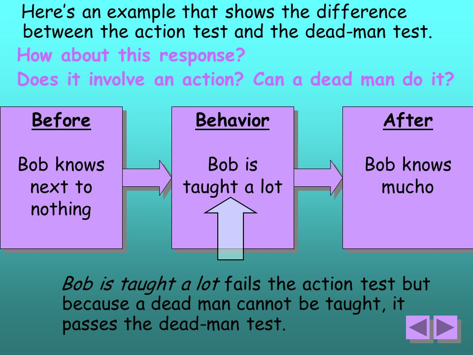 114 Bob is taught a lot fails the action test but because a dead man cannot be taught, it passes the dead-man test.