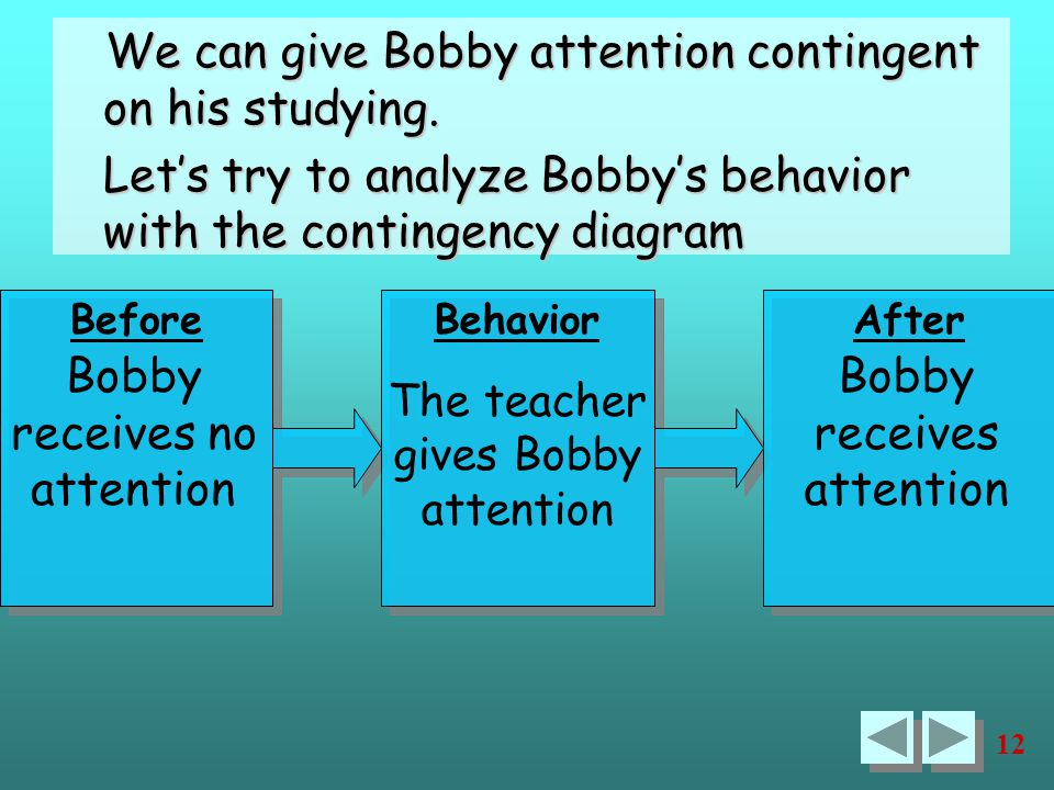12 Before Behavior The teacher gives Bobby attention Behavior The teacher gives Bobby attention After Bobby receives attention Bobby receives no attention We can give Bobby attention contingent on his studying.