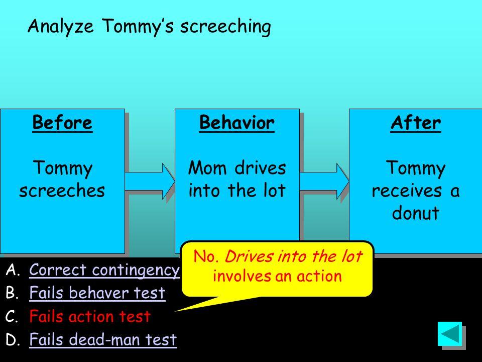 128 Before Tommy screeches Before Tommy screeches A.Correct contingencyCorrect contingency B.Fails behaver testFails behaver test C.Fails action test D.Fails dead-man testFails dead-man test Behavior Mom drives into the lot Behavior Mom drives into the lot After Tommy receives a donut After Tommy receives a donut Analyze Tommy's screeching No.