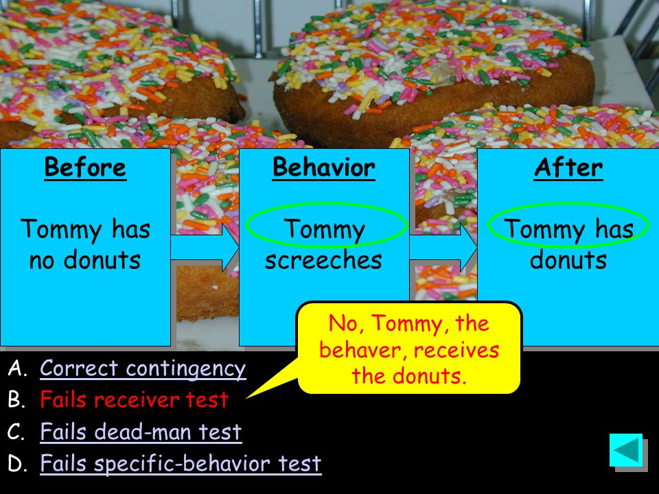 138 Before Tommy has no donuts Before Tommy has no donuts Behavior Tommy screeches Behavior Tommy screeches After Tommy has donuts After Tommy has donuts A.Correct contingencyCorrect contingency B.Fails receiver test C.Fails dead-man testFails dead-man test D.Fails specific-behavior testFails specific-behavior test No, Tommy, the behaver, receives the donuts.