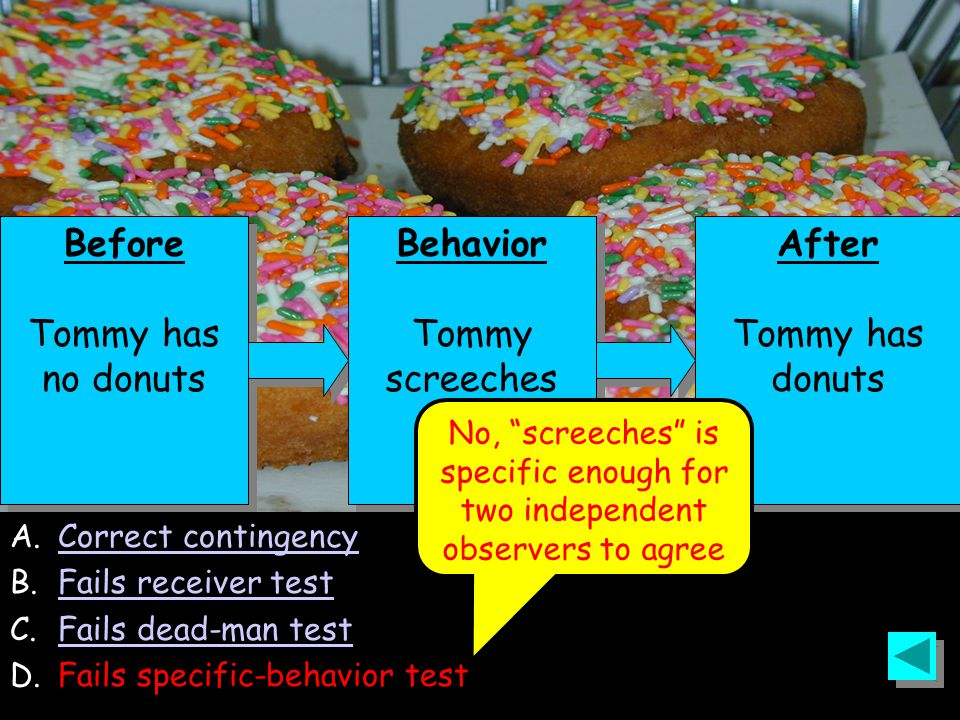 140 Before Tommy has no donuts Before Tommy has no donuts Behavior Tommy screeches Behavior Tommy screeches After Tommy has donuts After Tommy has donuts A.Correct contingencyCorrect contingency B.Fails receiver testFails receiver test C.Fails dead-man testFails dead-man test D.Fails specific-behavior test No, screeches is specific enough for two independent observers to agree