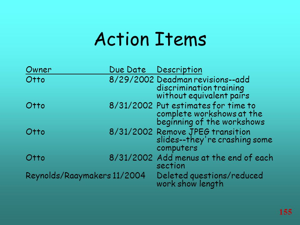 155 Action Items OwnerDue DateDescription Otto8/29/2002Deadman revisions--add discrimination training without equivalent pairs Otto8/31/2002Put estimates for time to complete workshows at the beginning of the workshows Otto8/31/2002Remove JPEG transition slides--they re crashing some computers Otto8/31/2002Add menus at the end of each section Reynolds/Raaymakers 11/2004Deleted questions/reduced work show length